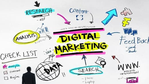 Wow.. Inilah Enam Karir Digital Marketing Bergaji Fantastis